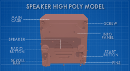 High poly model subcomponents