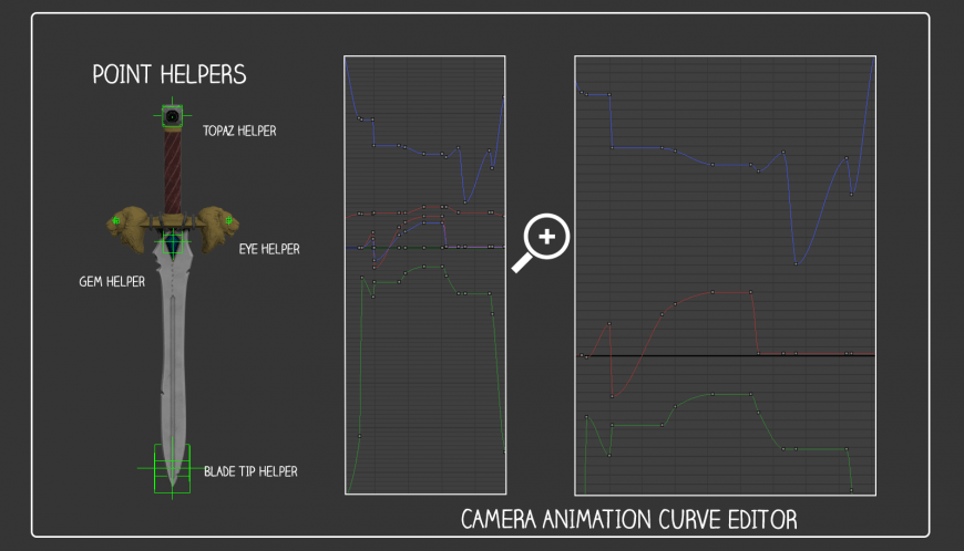 CGI Production for everyone - ASSIST-Software - animation curve of the camera